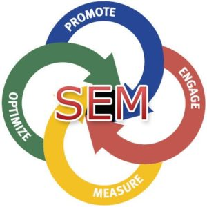 SEDT SEM Services image